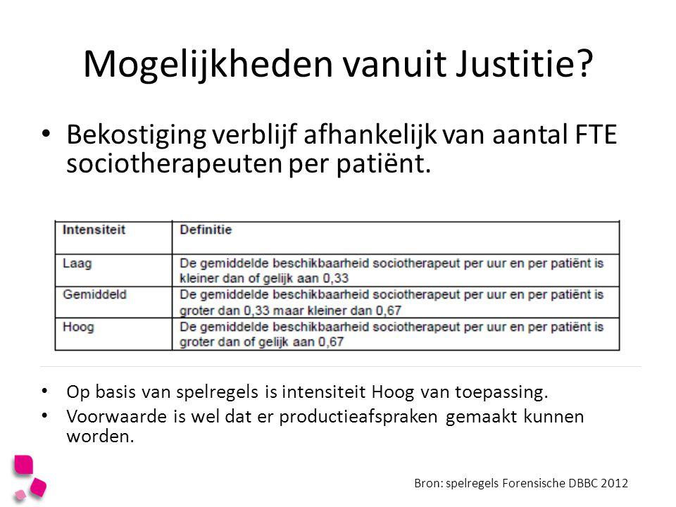 Mogelijkheden vanuit Justitie