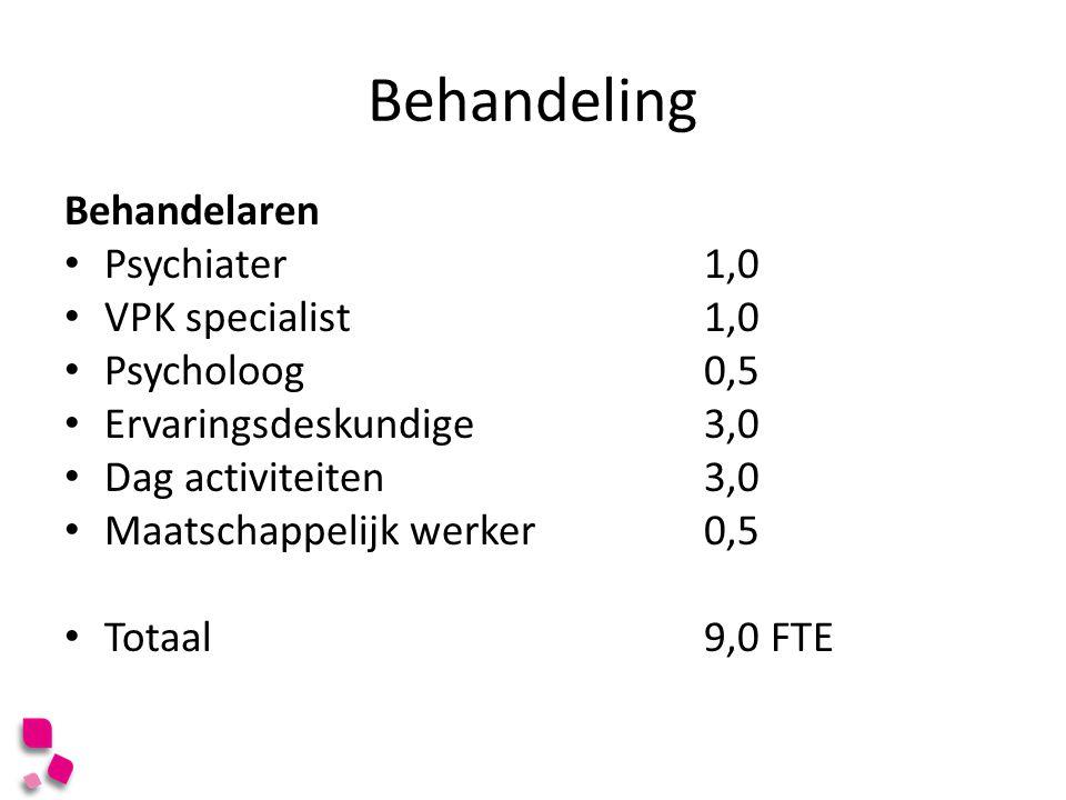 Behandeling Behandelaren Psychiater 1,0 VPK specialist 1,0