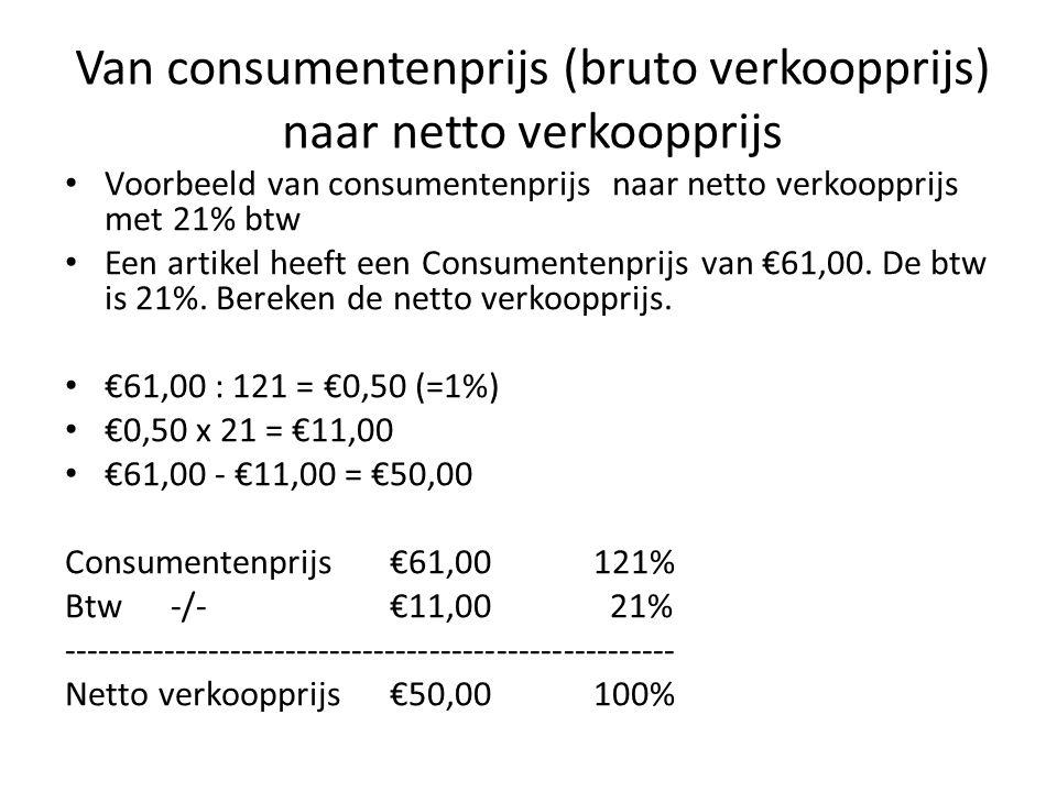 Van consumentenprijs (bruto verkoopprijs) naar netto verkoopprijs
