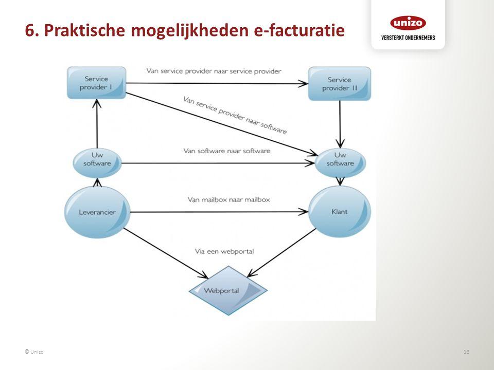 6. Praktische mogelijkheden e-facturatie