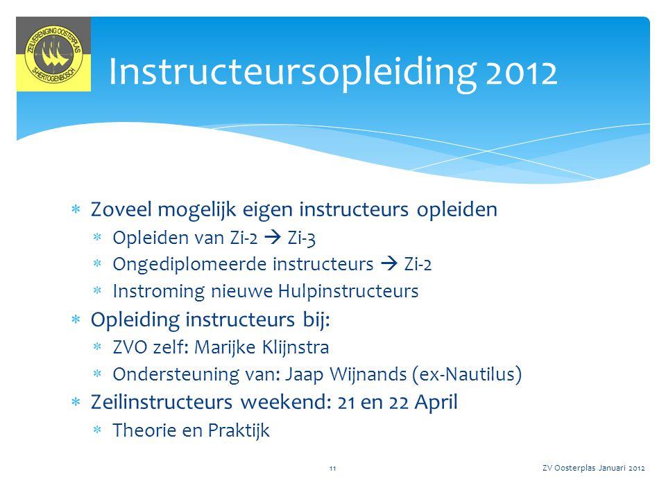 Instructeursopleiding 2012