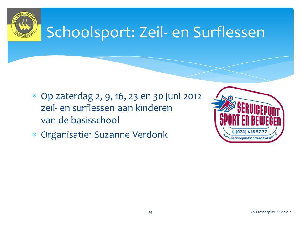 Schoolsport: Zeil- en Surflessen