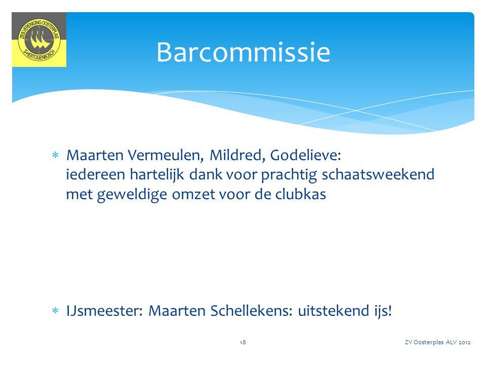 Barcommissie Maarten Vermeulen, Mildred, Godelieve: iedereen hartelijk dank voor prachtig schaatsweekend met geweldige omzet voor de clubkas.