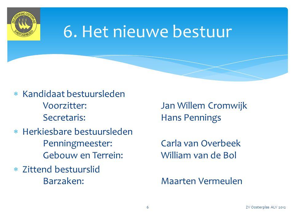 6. Het nieuwe bestuur Kandidaat bestuursleden Voorzitter: Jan Willem Cromwijk Secretaris: Hans Pennings.