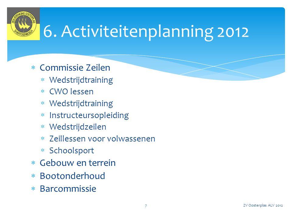 6. Activiteitenplanning 2012