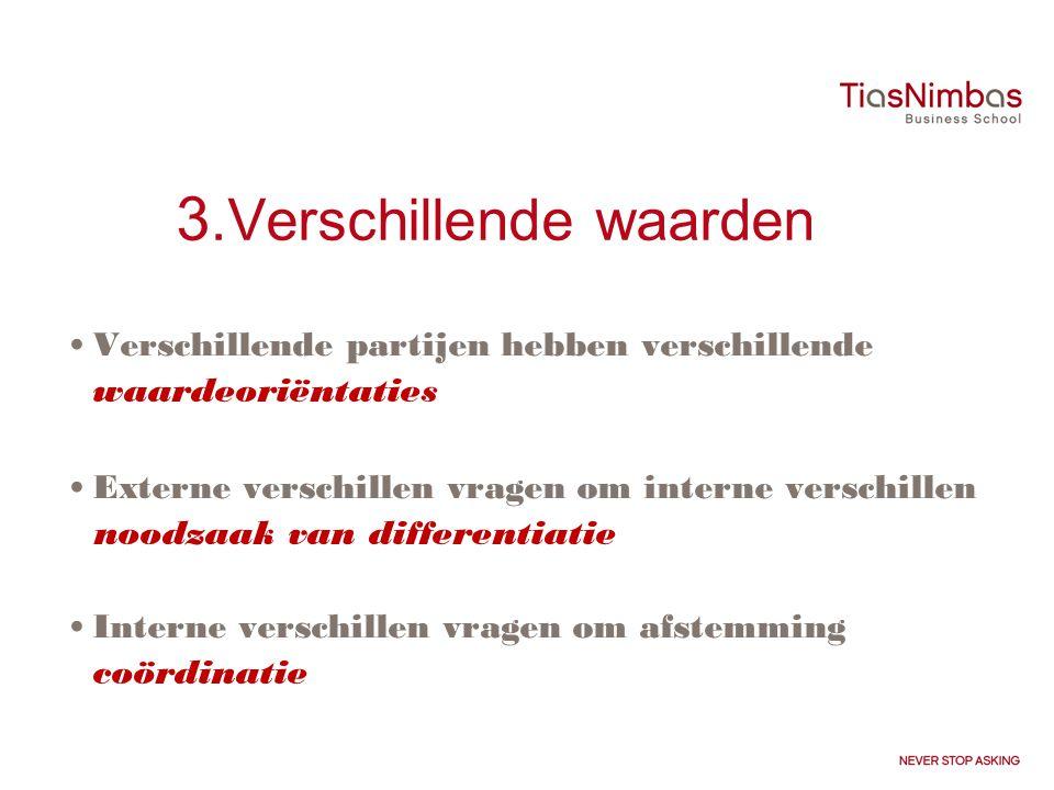 3.Verschillende waarden