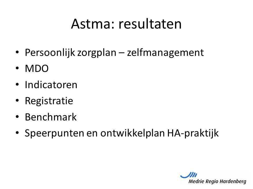 Astma: resultaten Persoonlijk zorgplan – zelfmanagement MDO