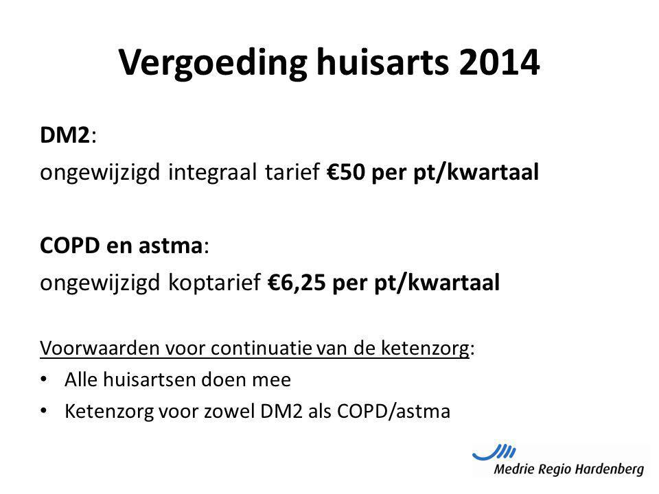 Vergoeding huisarts 2014 DM2: