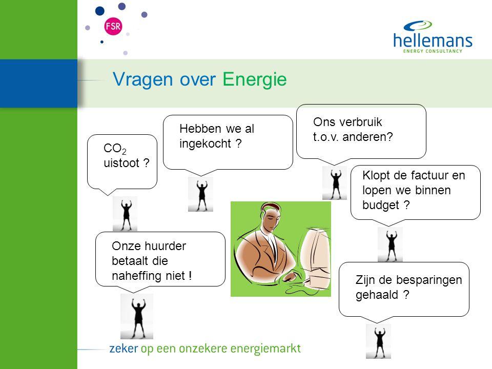 Vragen over Energie Ons verbruik t.o.v. anderen