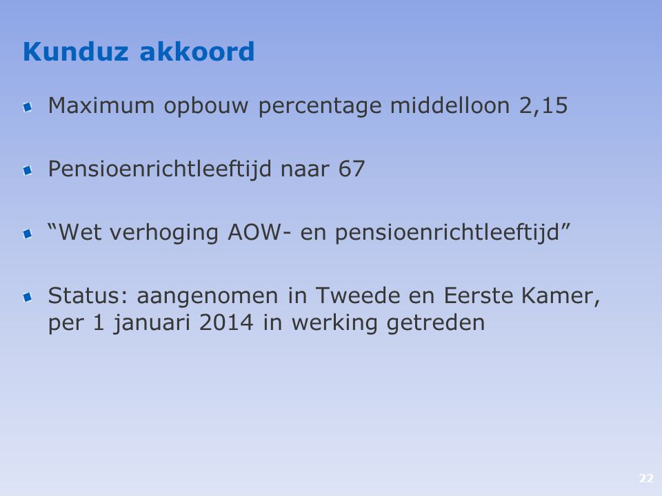Kunduz akkoord Maximum opbouw percentage middelloon 2,15