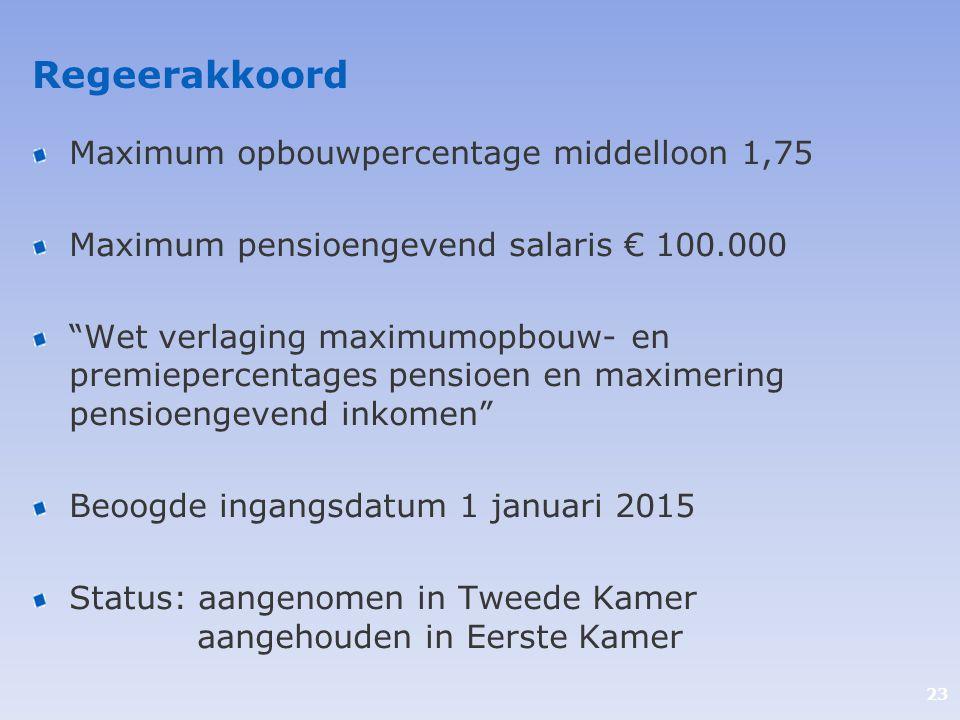 Regeerakkoord Maximum opbouwpercentage middelloon 1,75