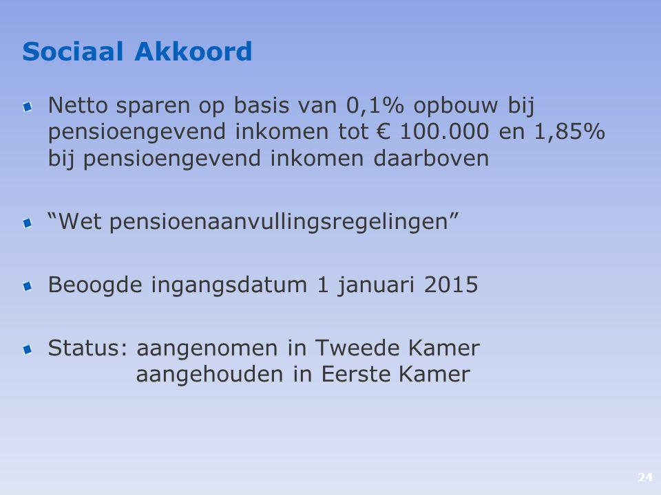 Sociaal Akkoord Netto sparen op basis van 0,1% opbouw bij pensioengevend inkomen tot € 100.000 en 1,85% bij pensioengevend inkomen daarboven.