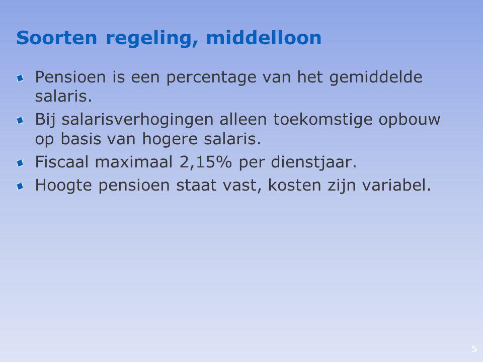 Soorten regeling, middelloon