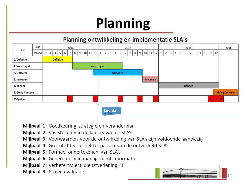 Planning Mijlpaal 1: Goedkeuring strategie en veranderplan
