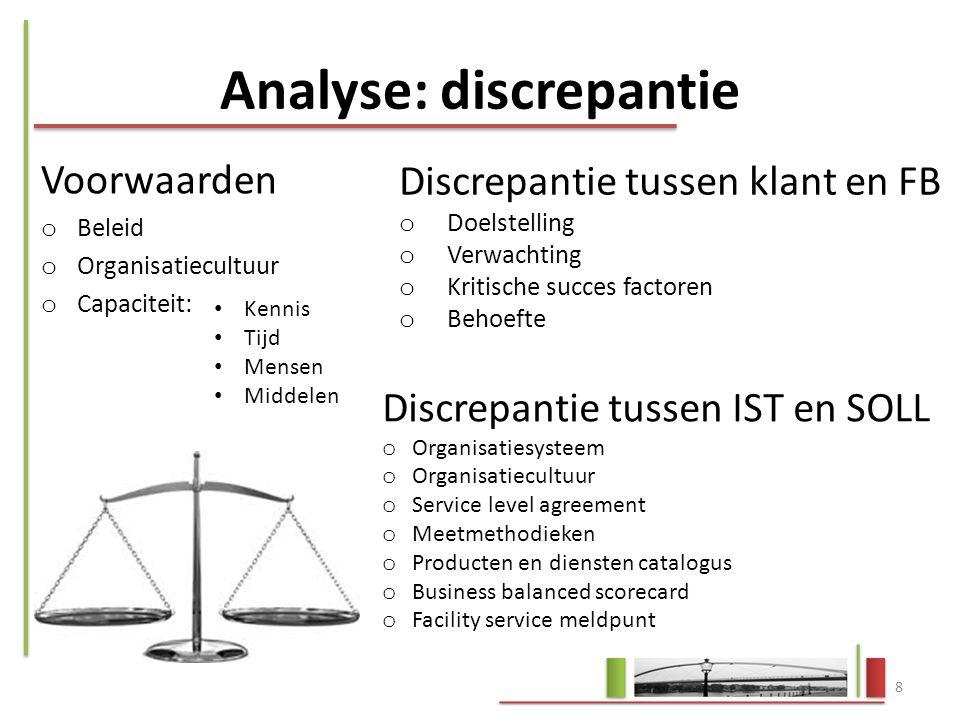 Analyse: discrepantie