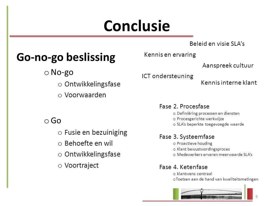 Conclusie Go-no-go beslissing No-go Go Ontwikkelingsfase Voorwaarden