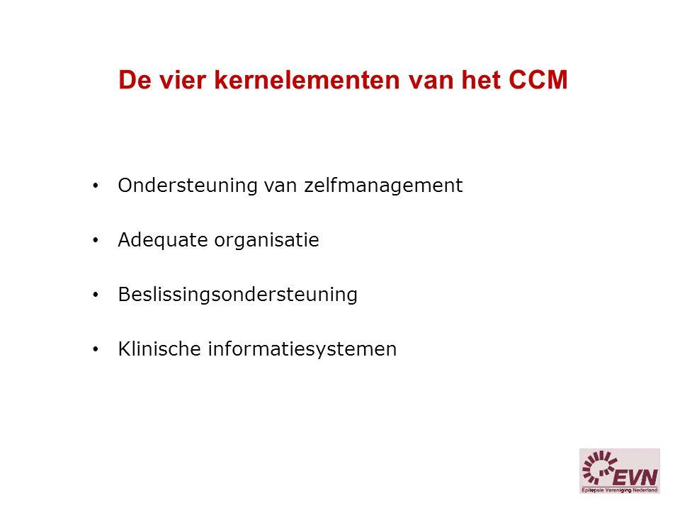 De vier kernelementen van het CCM