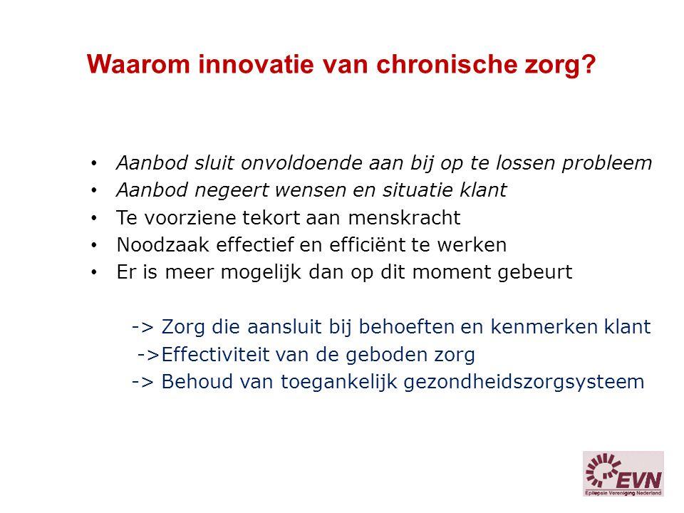 Waarom innovatie van chronische zorg