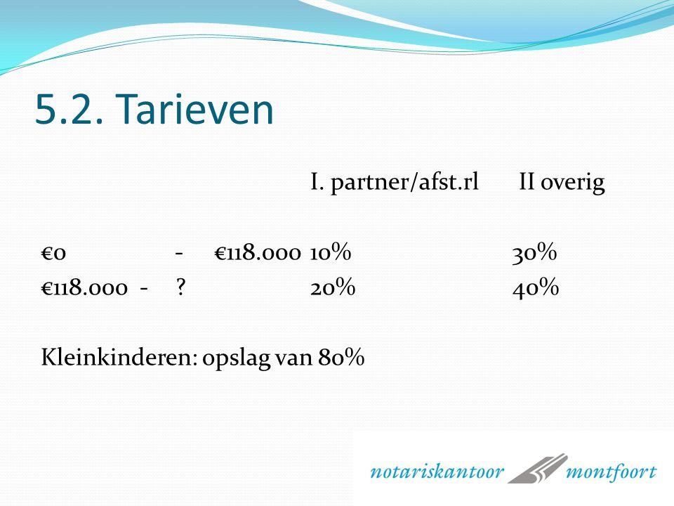 5.2. Tarieven I. partner/afst.rl II overig €0 - €118.000 10% 30% €118.000 - .