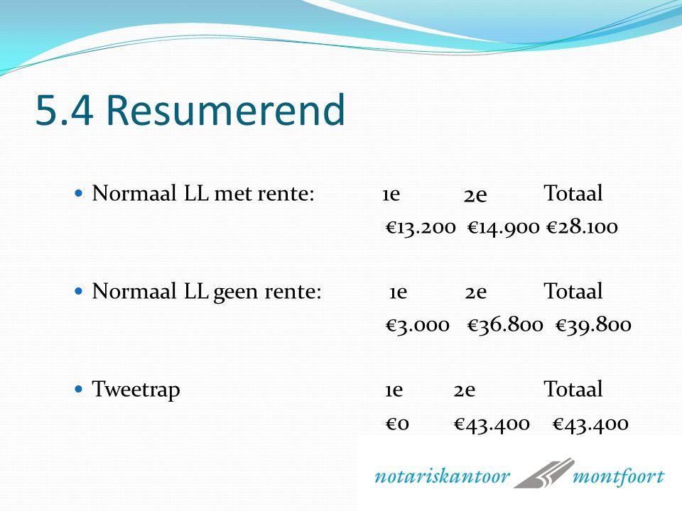 5.4 Resumerend 2e Normaal LL met rente: 1e Totaal