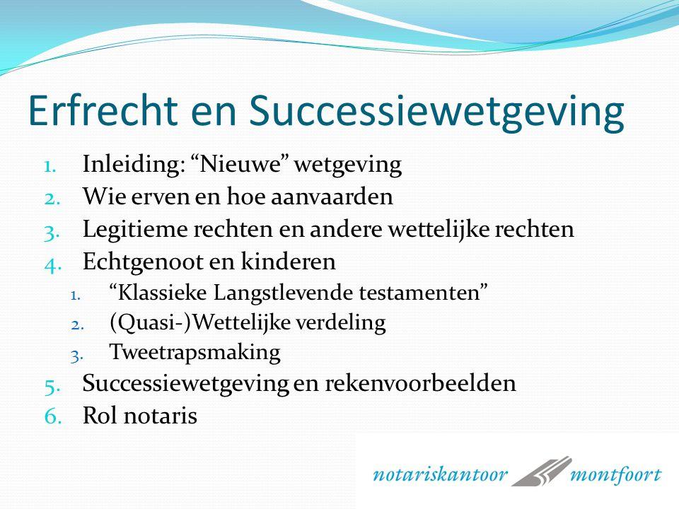 Erfrecht en Successiewetgeving