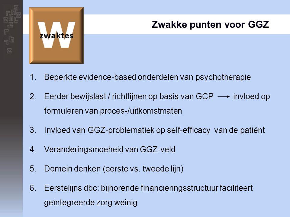 Zwakke punten voor GGZ Beperkte evidence-based onderdelen van psychotherapie.