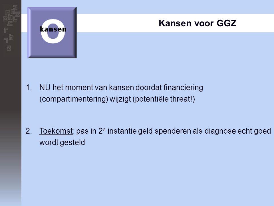 Kansen voor GGZ NU het moment van kansen doordat financiering (compartimentering) wijzigt (potentiële threat!)