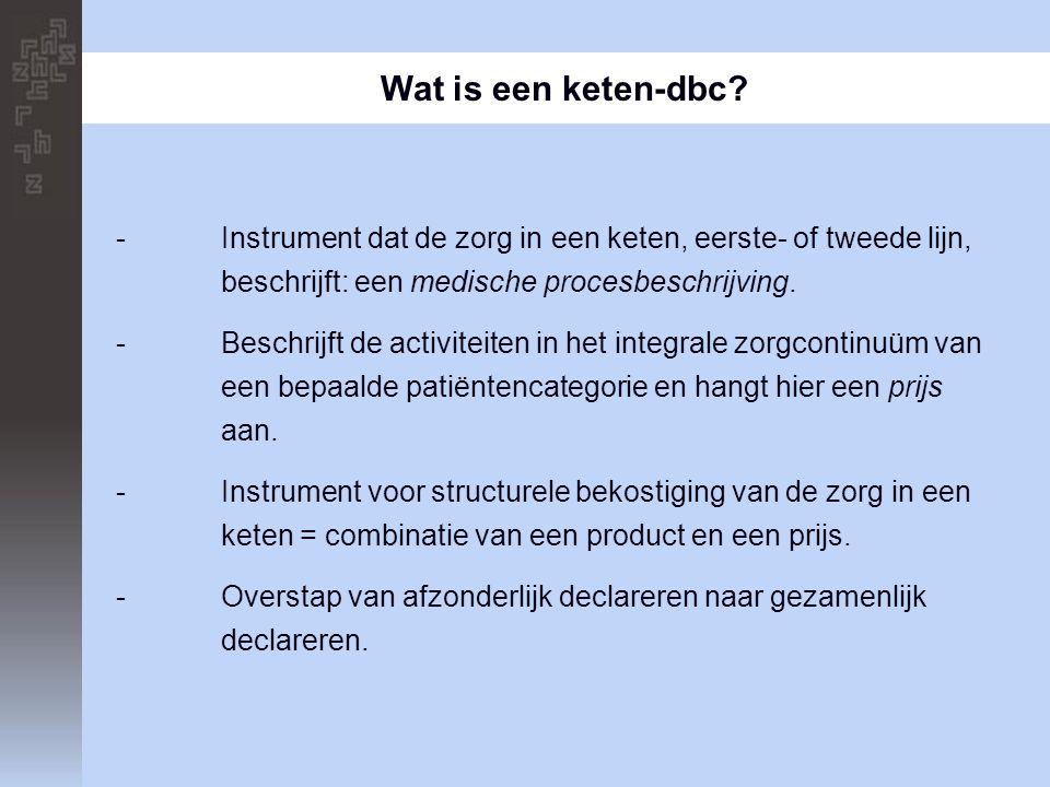 Wat is een keten-dbc - Instrument dat de zorg in een keten, eerste- of tweede lijn, beschrijft: een medische procesbeschrijving.