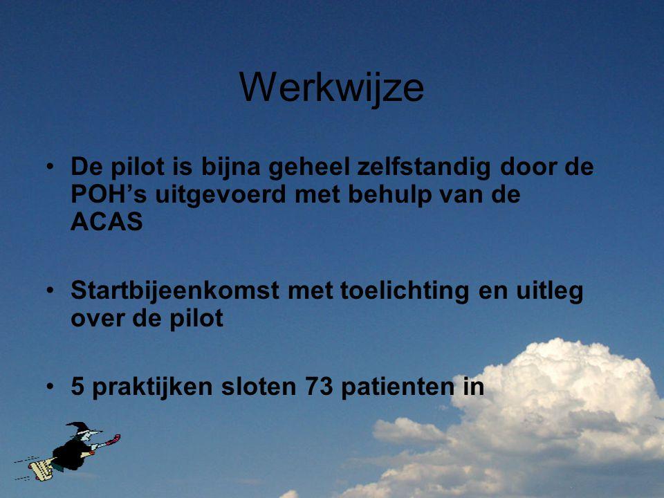 Werkwijze De pilot is bijna geheel zelfstandig door de POH's uitgevoerd met behulp van de ACAS.