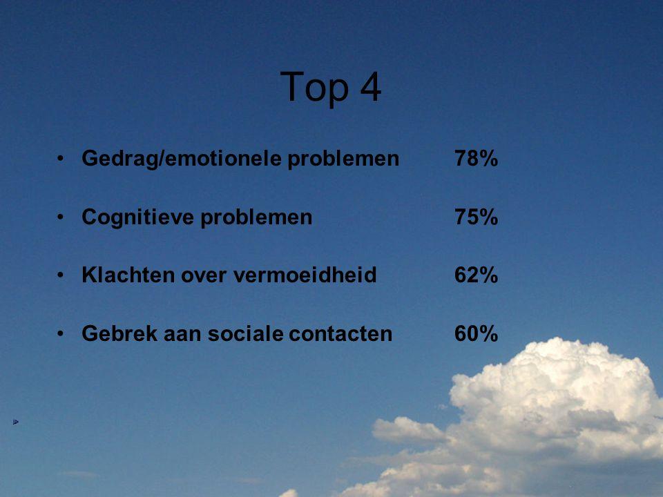 Top 4 Gedrag/emotionele problemen 78% Cognitieve problemen 75%