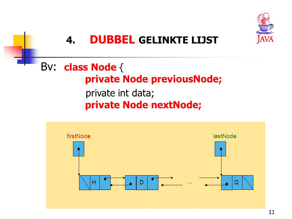 Bv: class Node { private Node previousNode;
