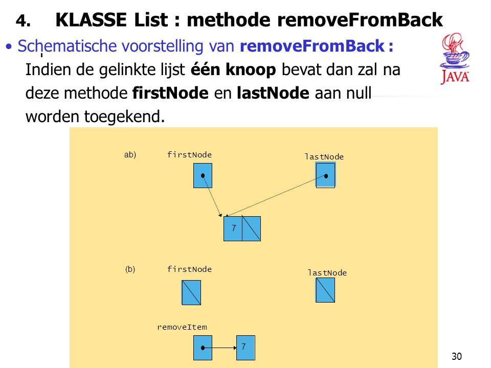 4. KLASSE List : methode removeFromBack
