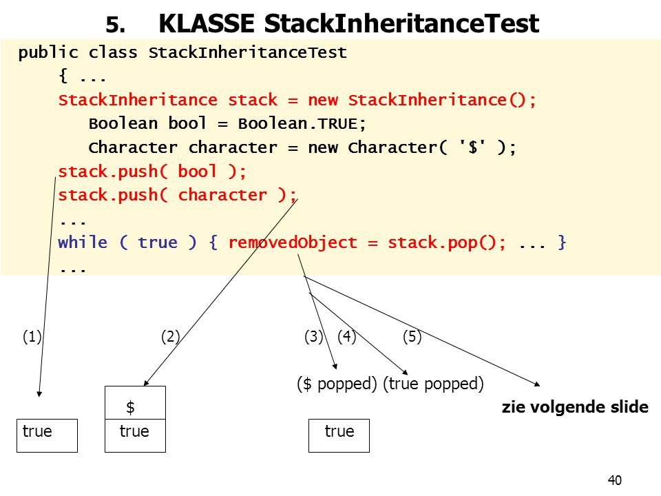 5. KLASSE StackInheritanceTest