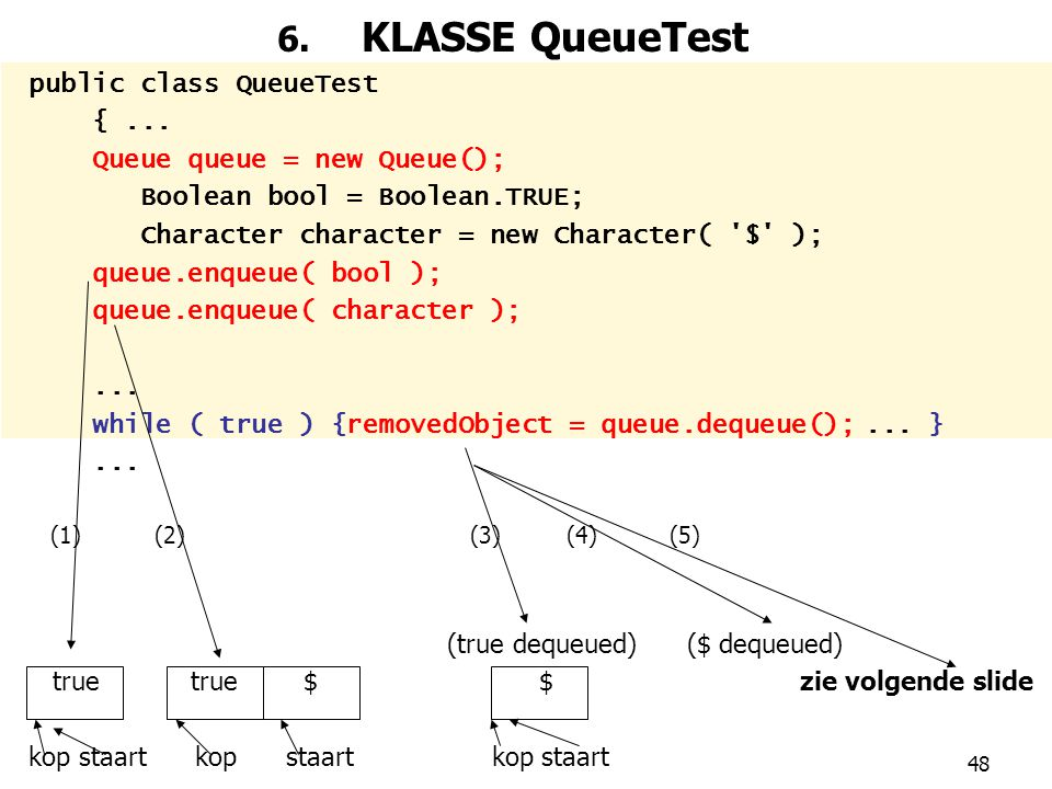 6. KLASSE QueueTest public class QueueTest { ...