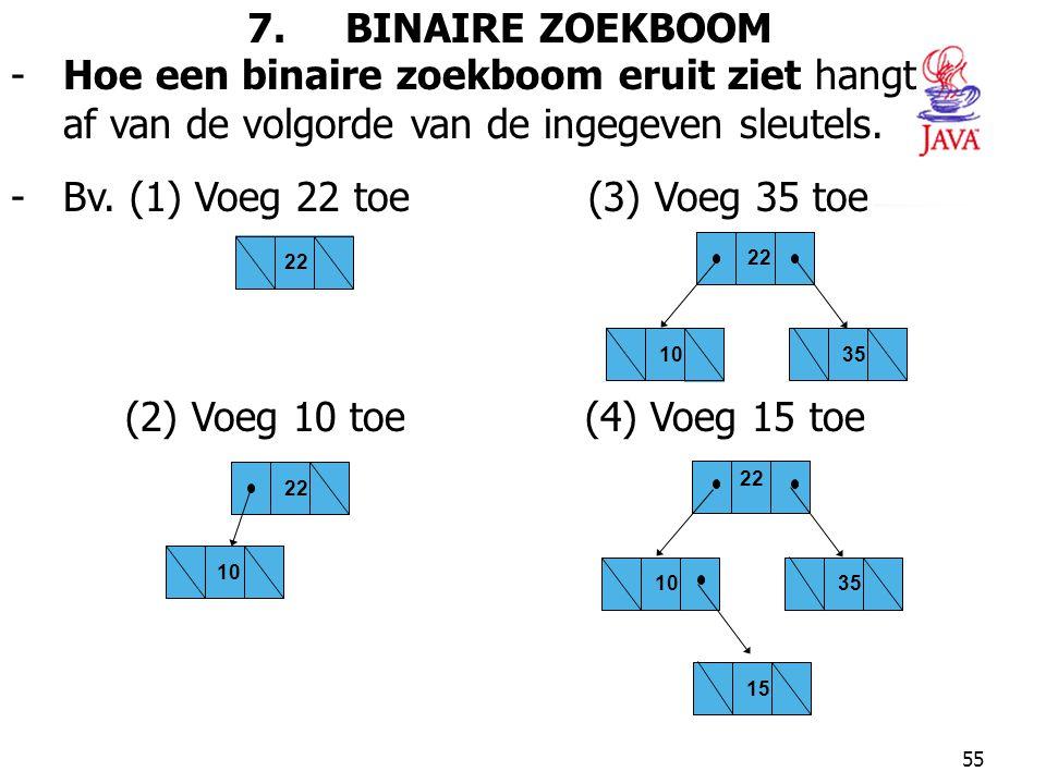 Bv. (1) Voeg 22 toe (3) Voeg 35 toe