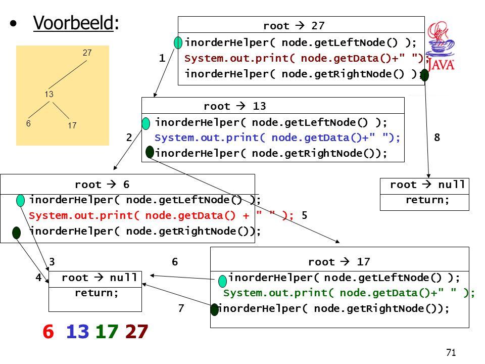 Voorbeeld: root  27 6 13 17 27 root  13
