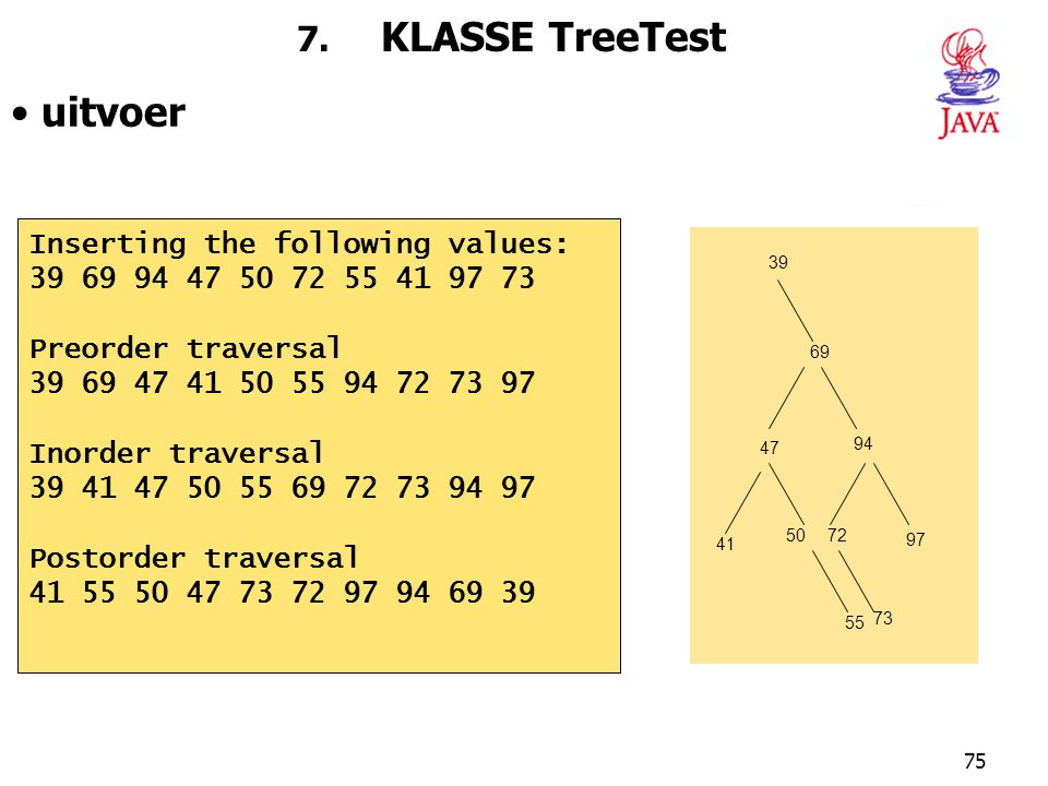 uitvoer 7. KLASSE TreeTest Inserting the following values:
