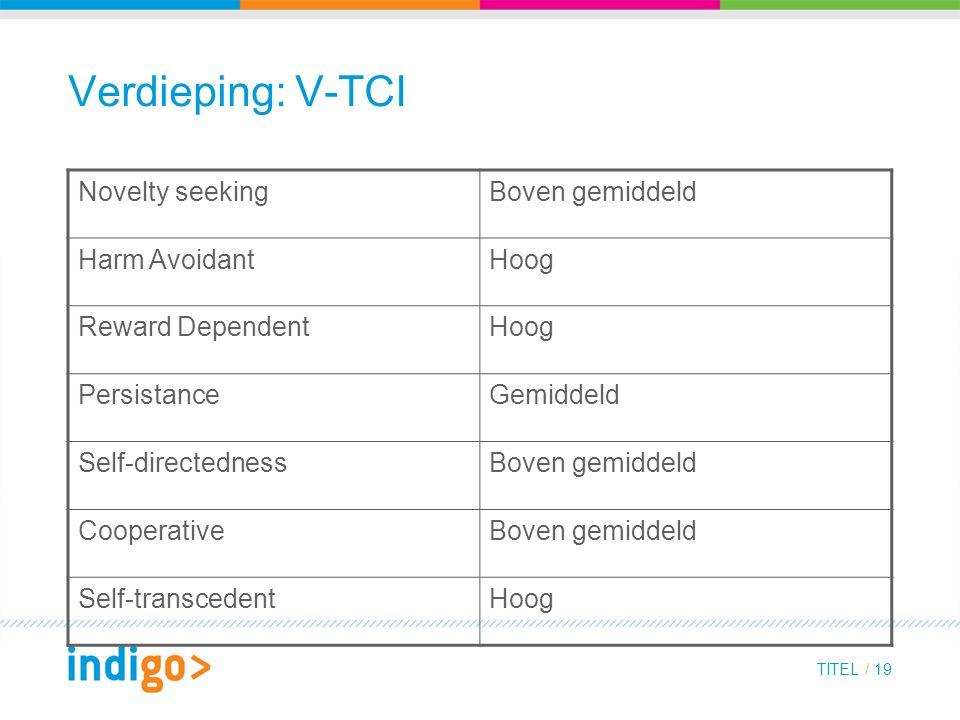 Verdieping: V-TCI Novelty seeking Boven gemiddeld Harm Avoidant Hoog