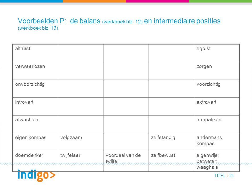 Voorbeelden P: de balans (werkboek blz