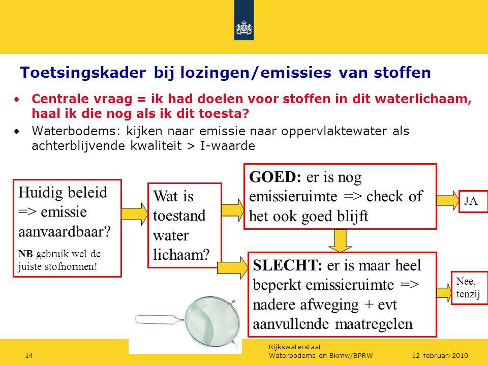 Toetsingskader bij lozingen/emissies van stoffen