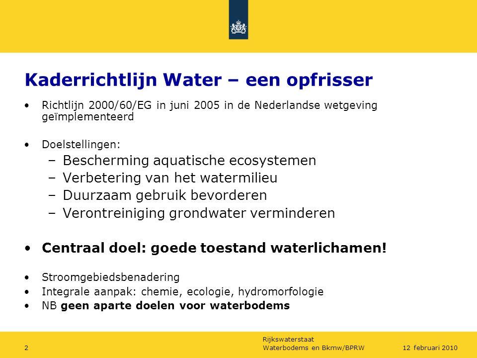 Kaderrichtlijn Water – een opfrisser