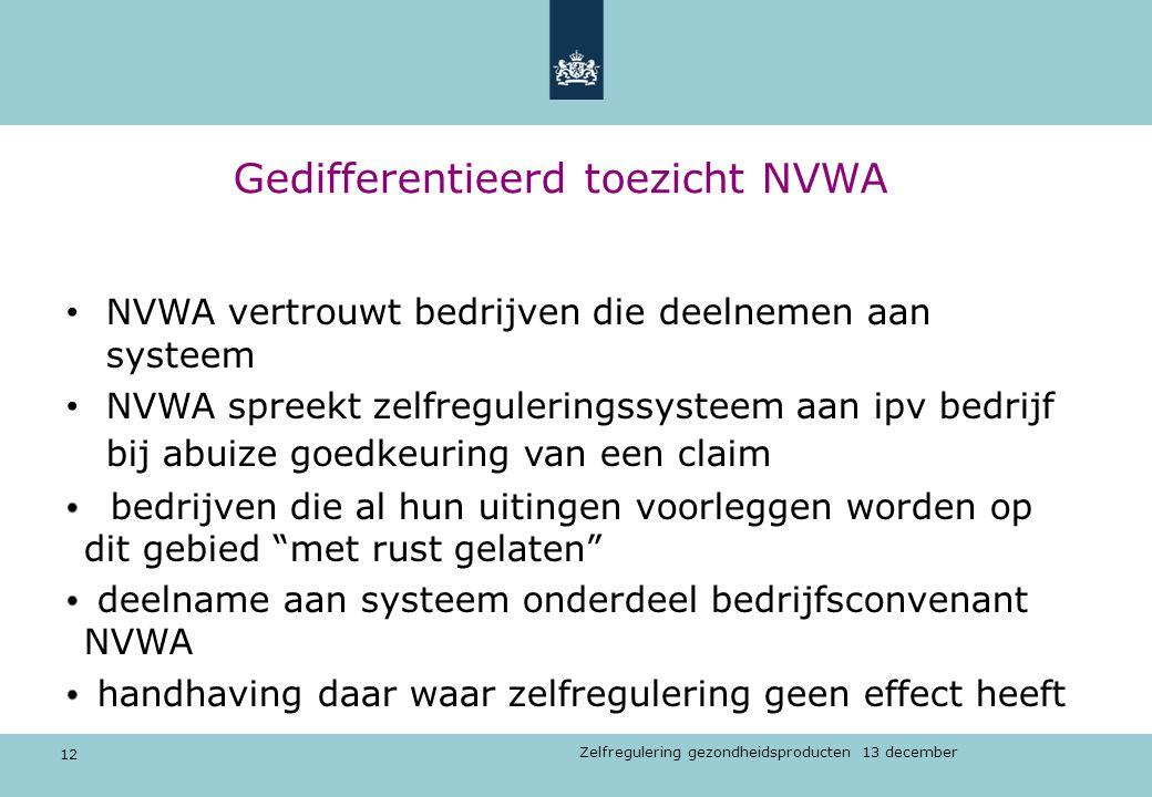 Gedifferentieerd toezicht NVWA