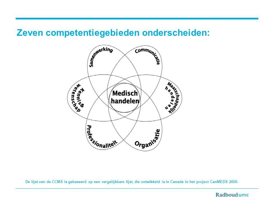 Zeven competentiegebieden onderscheiden: