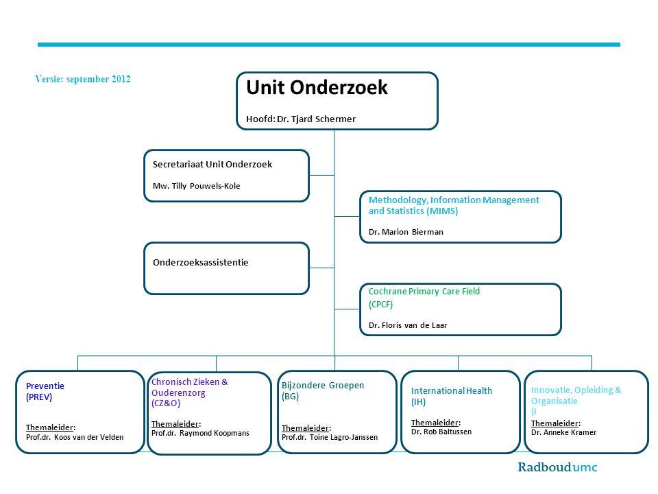 Unit Onderzoek Hoofd: Dr. Tjard Schermer Secretariaat Unit Onderzoek