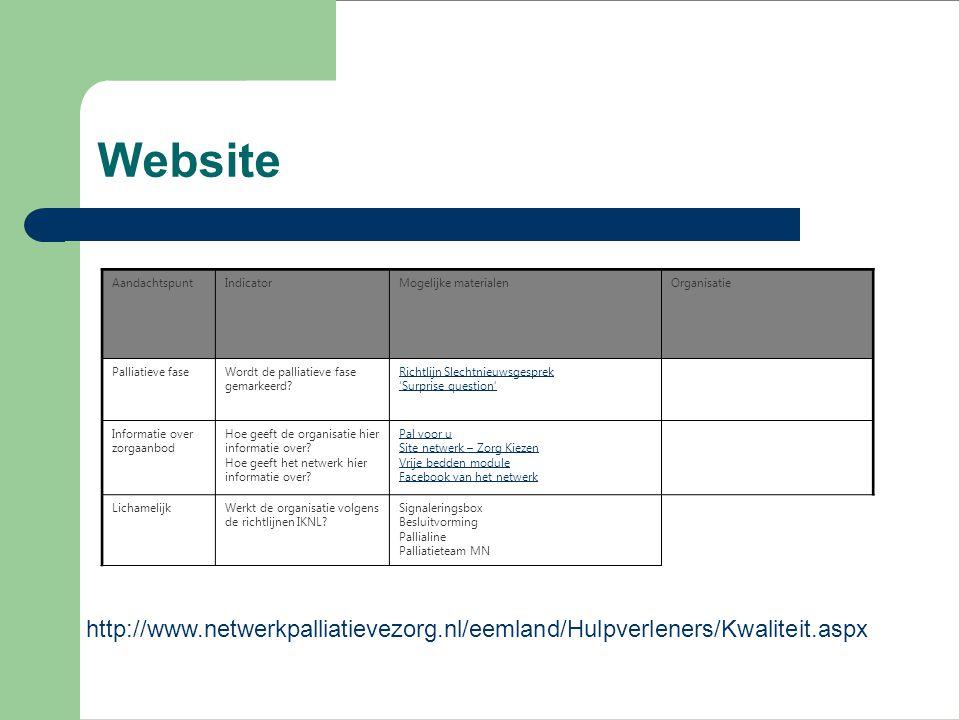 Website Aandachtspunt. Indicator. Mogelijke materialen. Organisatie. Palliatieve fase. Wordt de palliatieve fase gemarkeerd