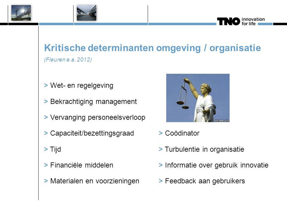 Zes determinanten uit mulitivariaat model (Fleuren e.a. 2012; www.tno.nl/midi)