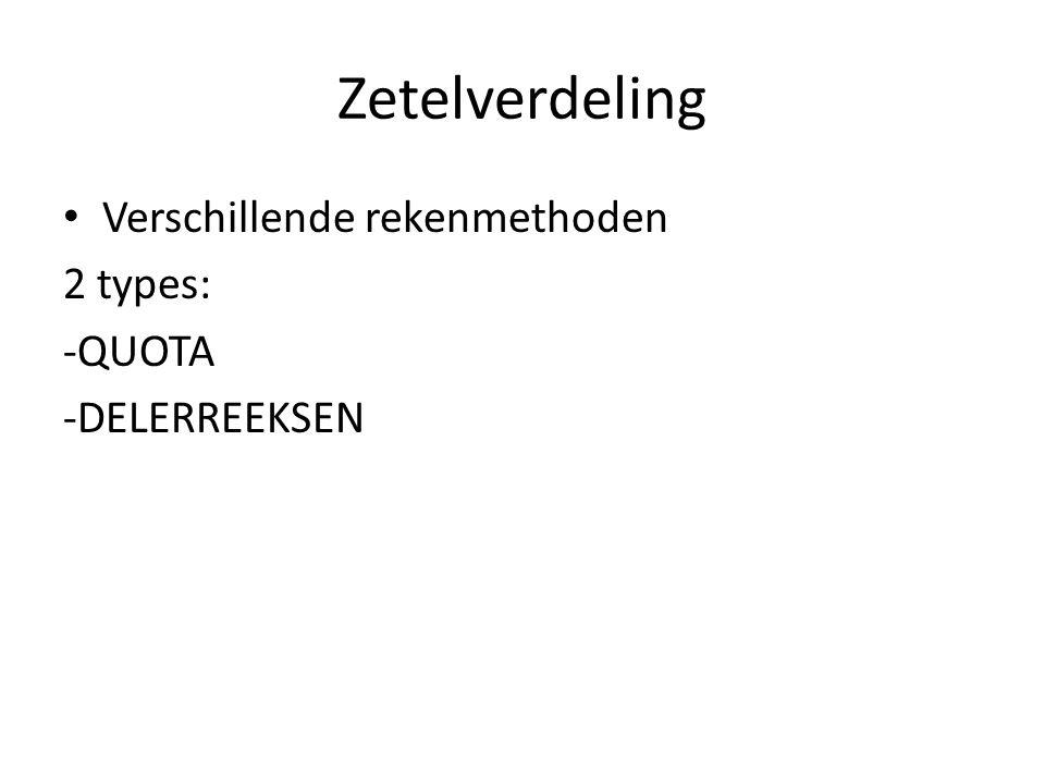 Zetelverdeling Verschillende rekenmethoden 2 types: -QUOTA