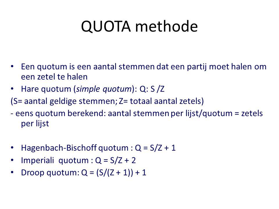 QUOTA methode Een quotum is een aantal stemmen dat een partij moet halen om een zetel te halen. Hare quotum (simple quotum): Q: S /Z.
