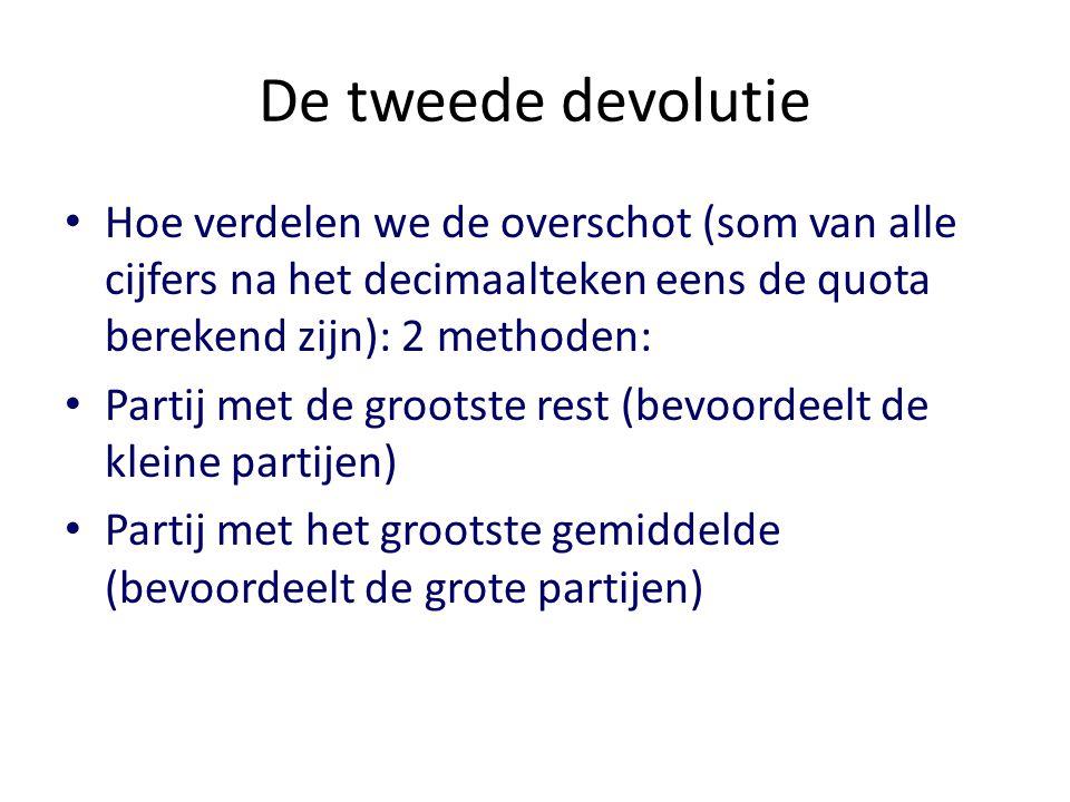 De tweede devolutie Hoe verdelen we de overschot (som van alle cijfers na het decimaalteken eens de quota berekend zijn): 2 methoden: