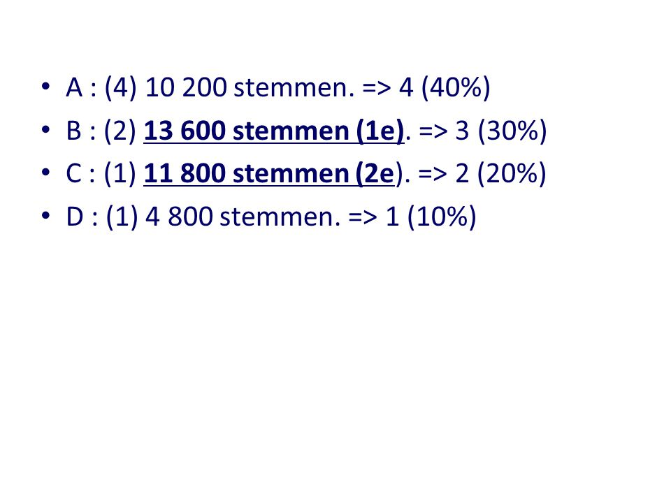 A : (4) 10 200 stemmen. => 4 (40%) B : (2) 13 600 stemmen (1e). => 3 (30%) C : (1) 11 800 stemmen (2e). => 2 (20%)